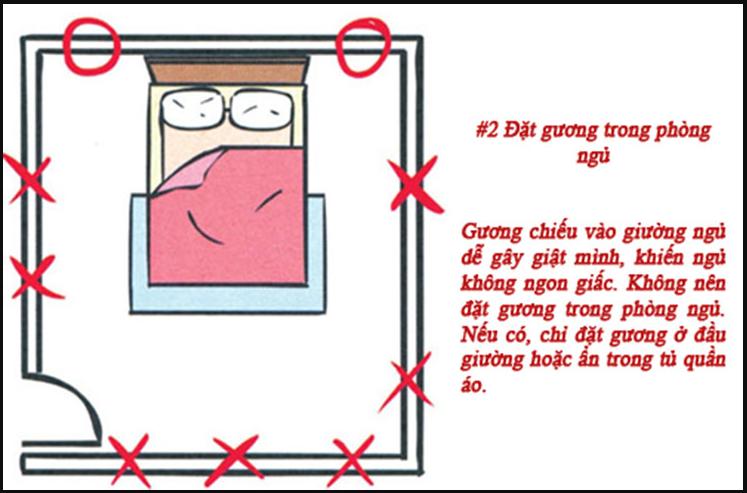 Những vị trí cấm kỵ không nên đặt gương trong phòng ngủ