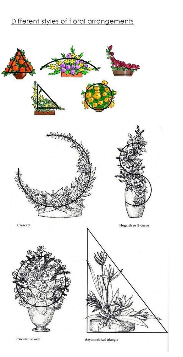 cách cắm hoa hình khối