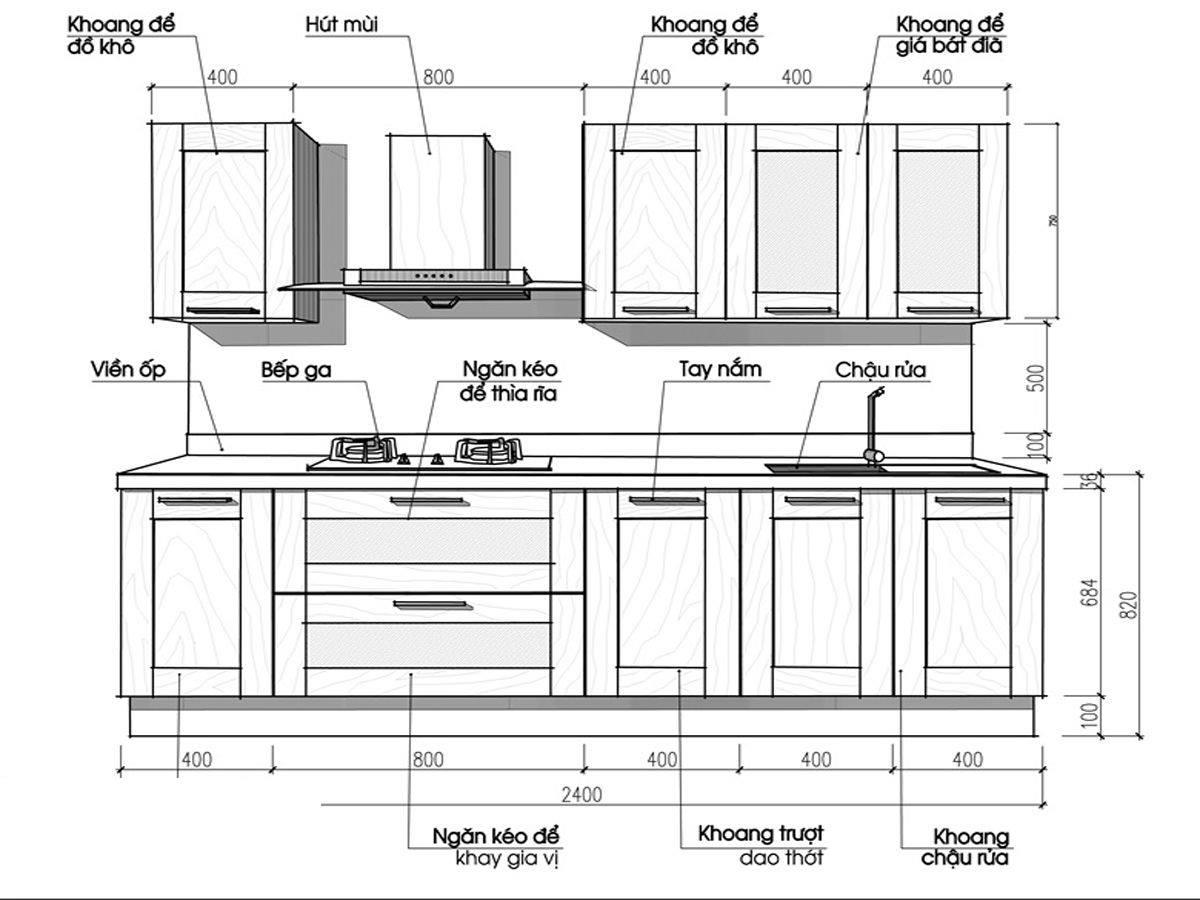 Kích thước tủ bếp theo phong thủy