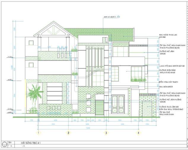 Phân tích tổng thể mặt bằng căn nhà