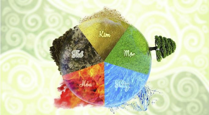 màu sắc và sự tương sinhn tương khắc trong ngũ hành