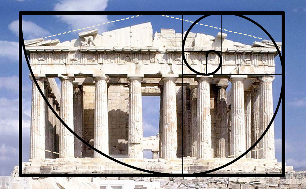 Ứng dụng tỷ lệ vàng trong thiết kế đền Parthenon
